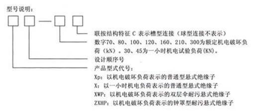 河间鼎正电力:0317-3761145
